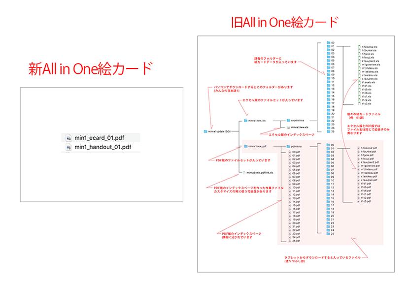 ファイル構成図